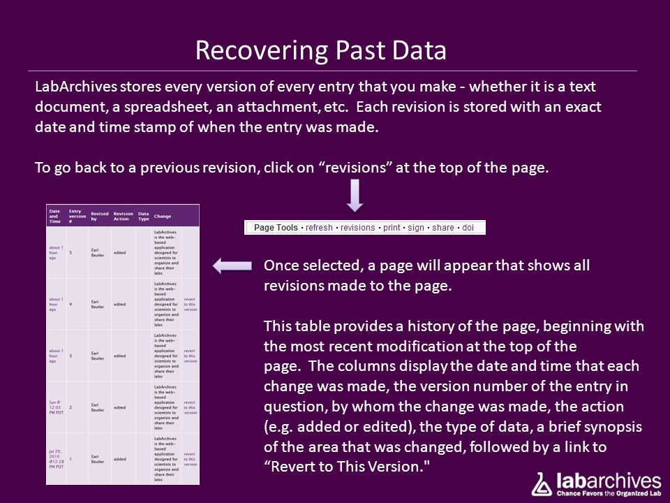 Recovering Past Data