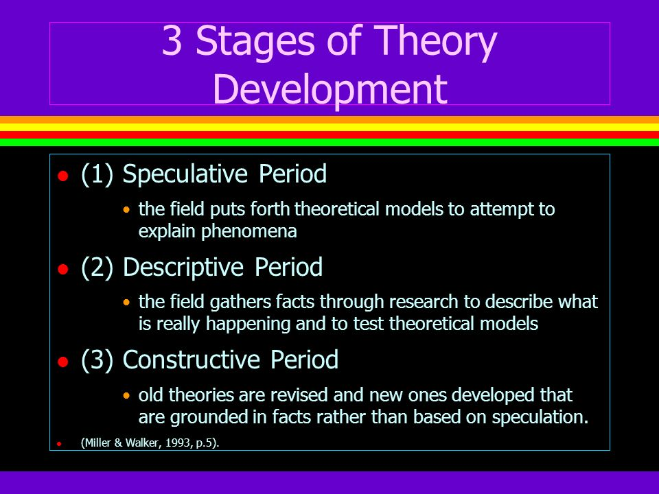 3 Stages of Theory Development