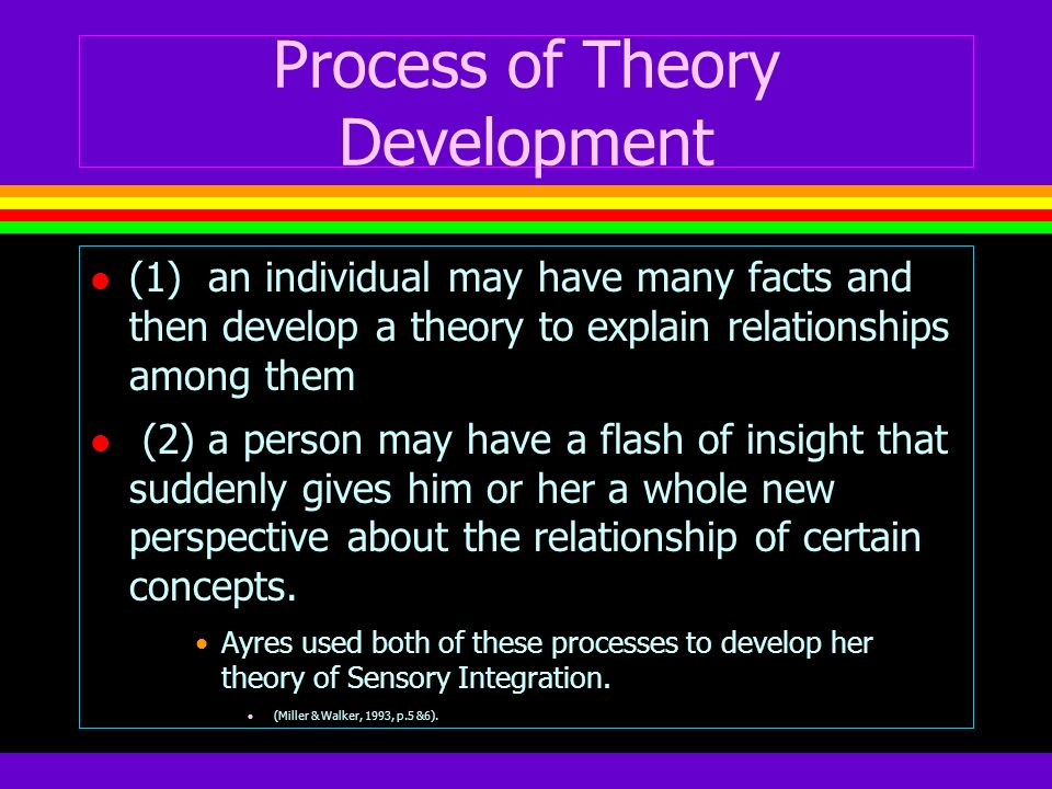 Process of Theory Development