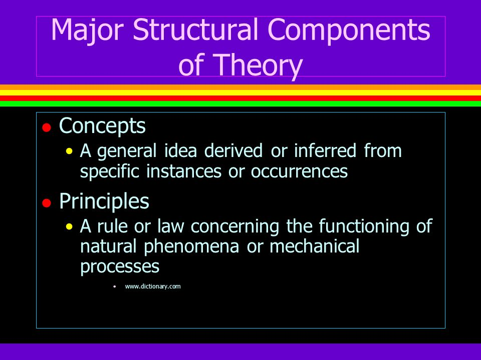 Major Structural Components of Theory
