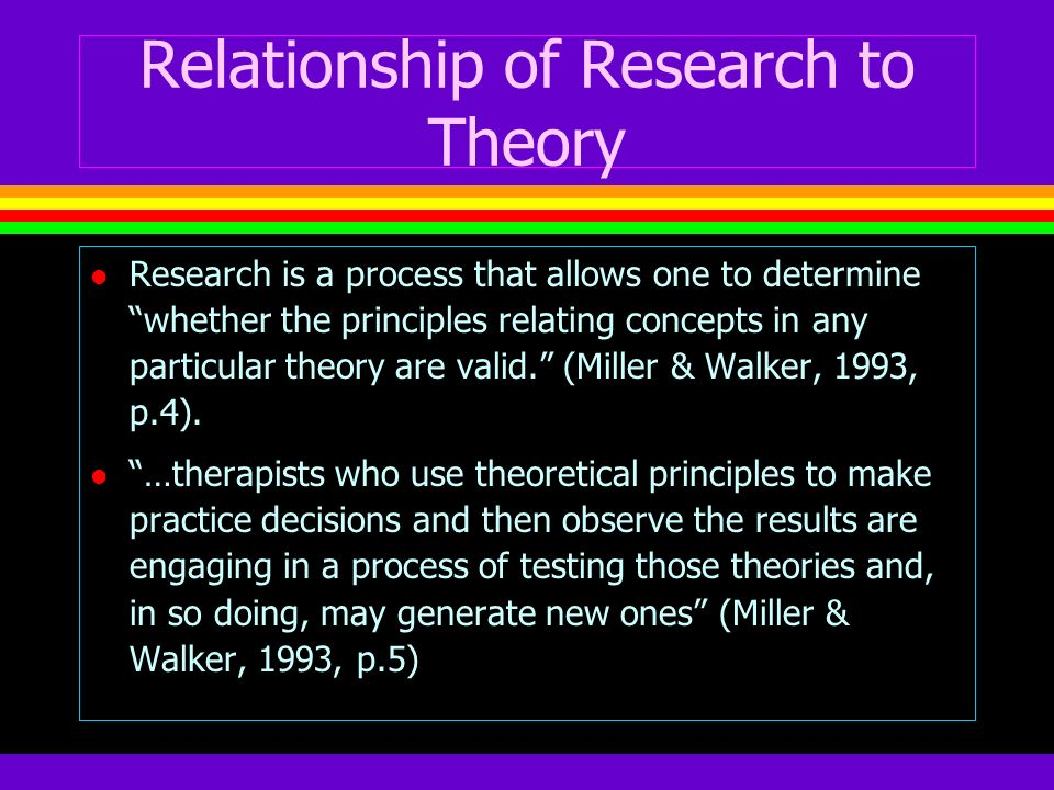 Relationship of Research to Theory