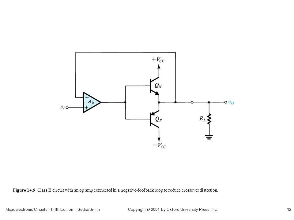 sedr42021_1409.jpg Figure 14.9 Class B circuit with an op amp connected in a negative-feedback loop to reduce crossover distortion.