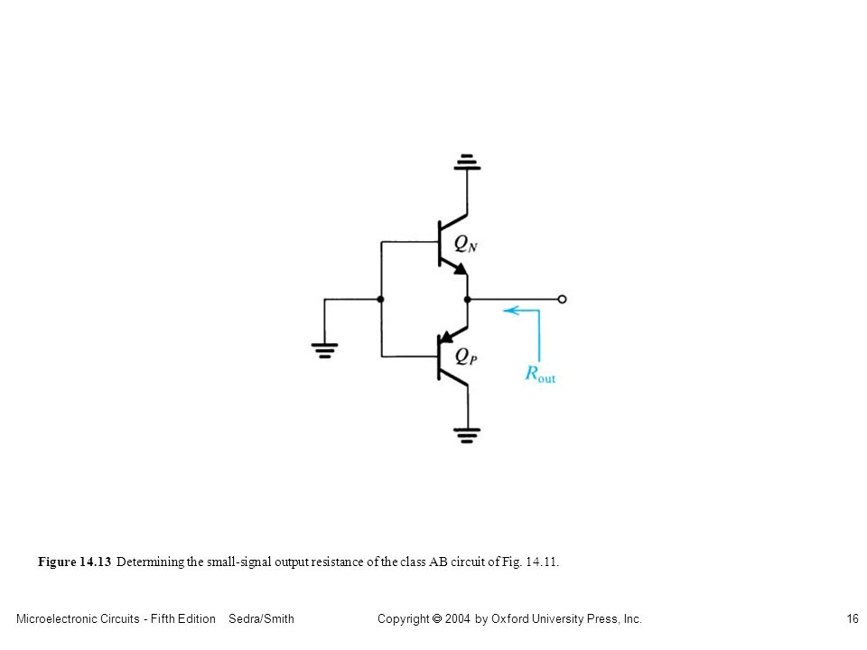 sedr42021_1413.jpg Figure 14.13 Determining the small-signal output resistance of the class AB circuit of Fig.