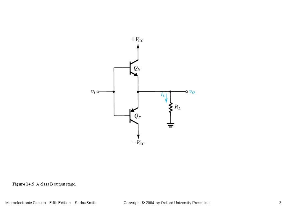 sedr42021_1405.jpg Figure 14.5 A class B output stage.