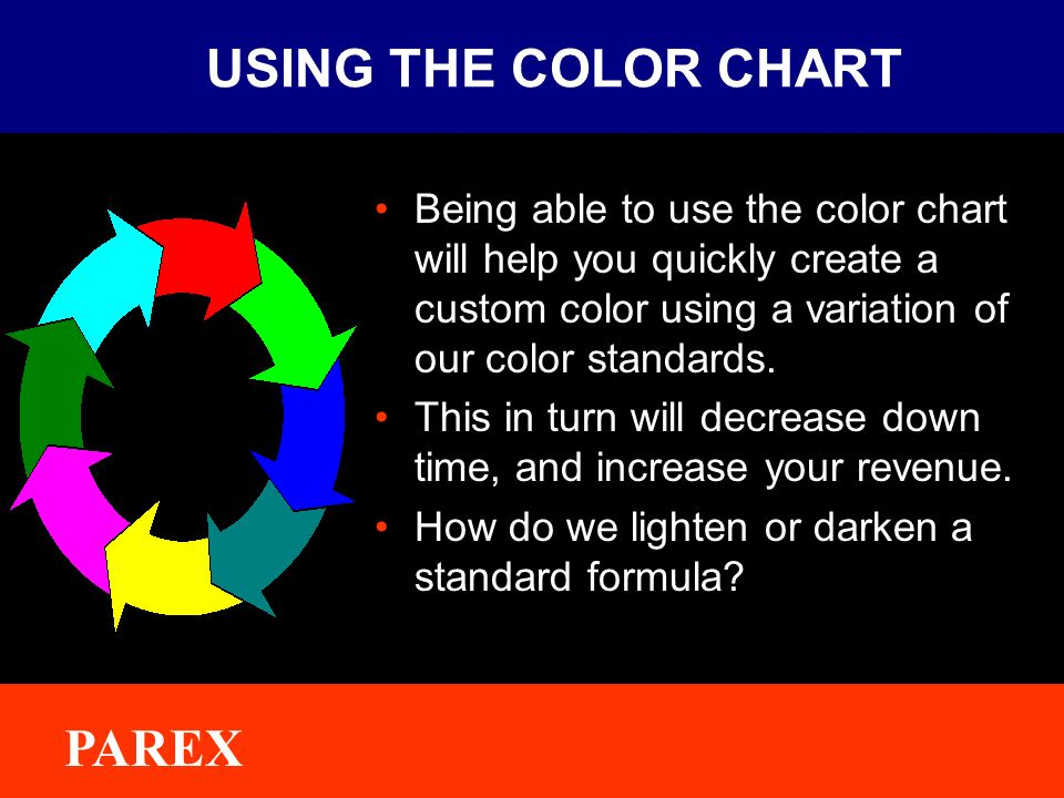 USING THE COLOR CHART Being able to use the color chart will help you quickly create a custom color using a variation of our color standards.