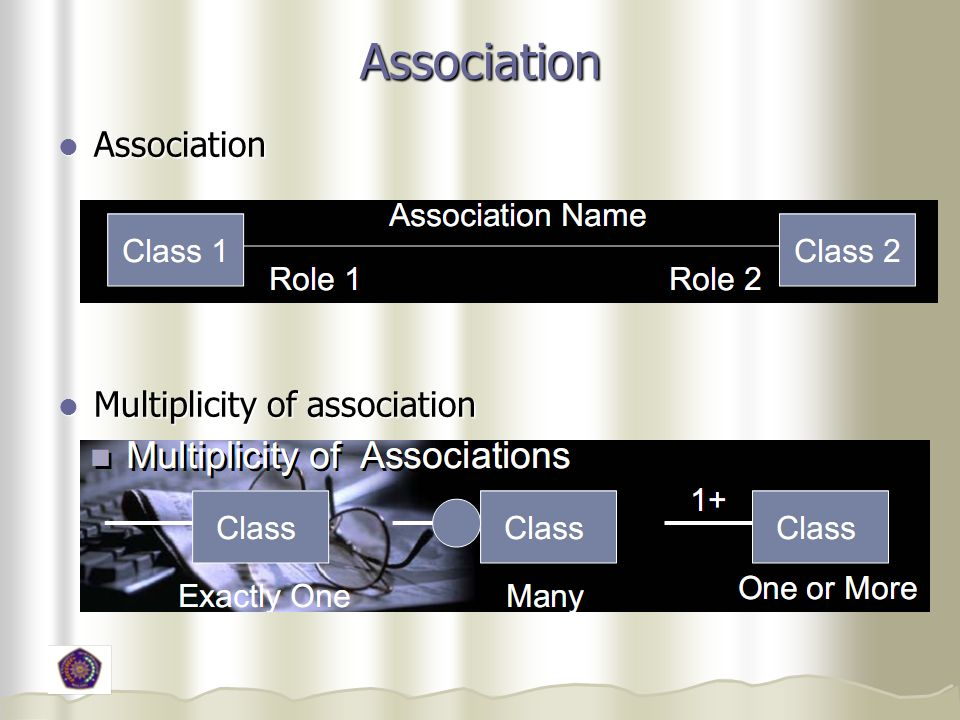 Association Association Multiplicity of association