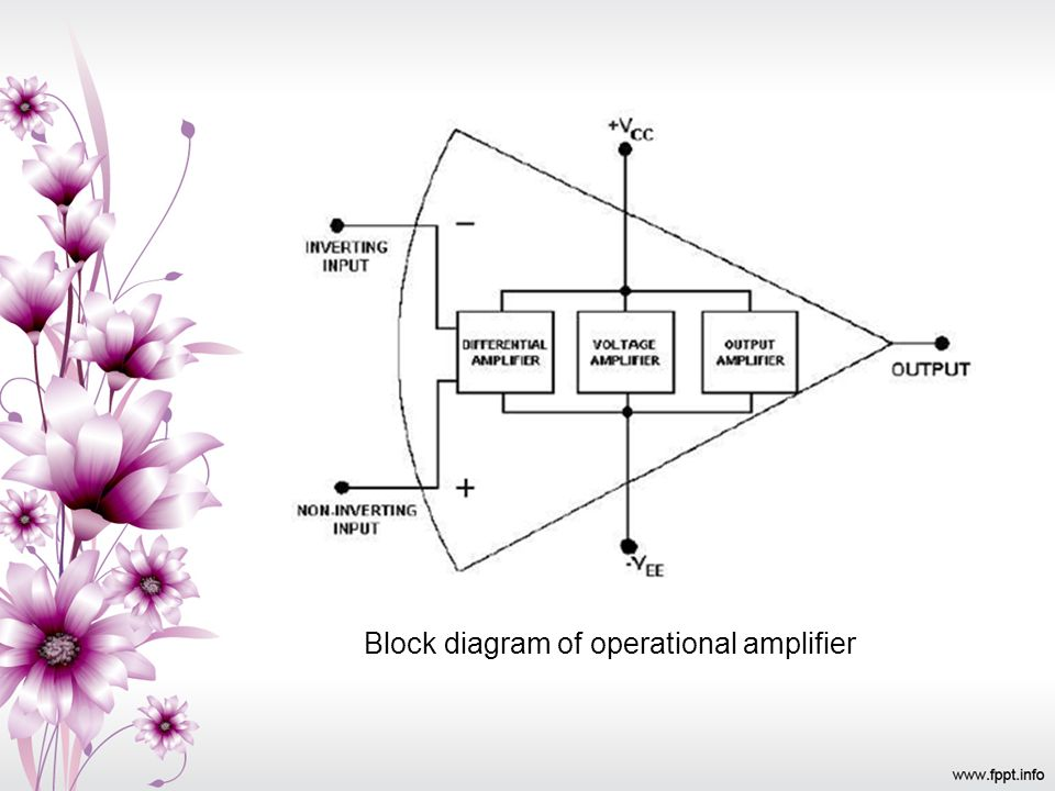 Operational Amplifier Ppt Video Online Download