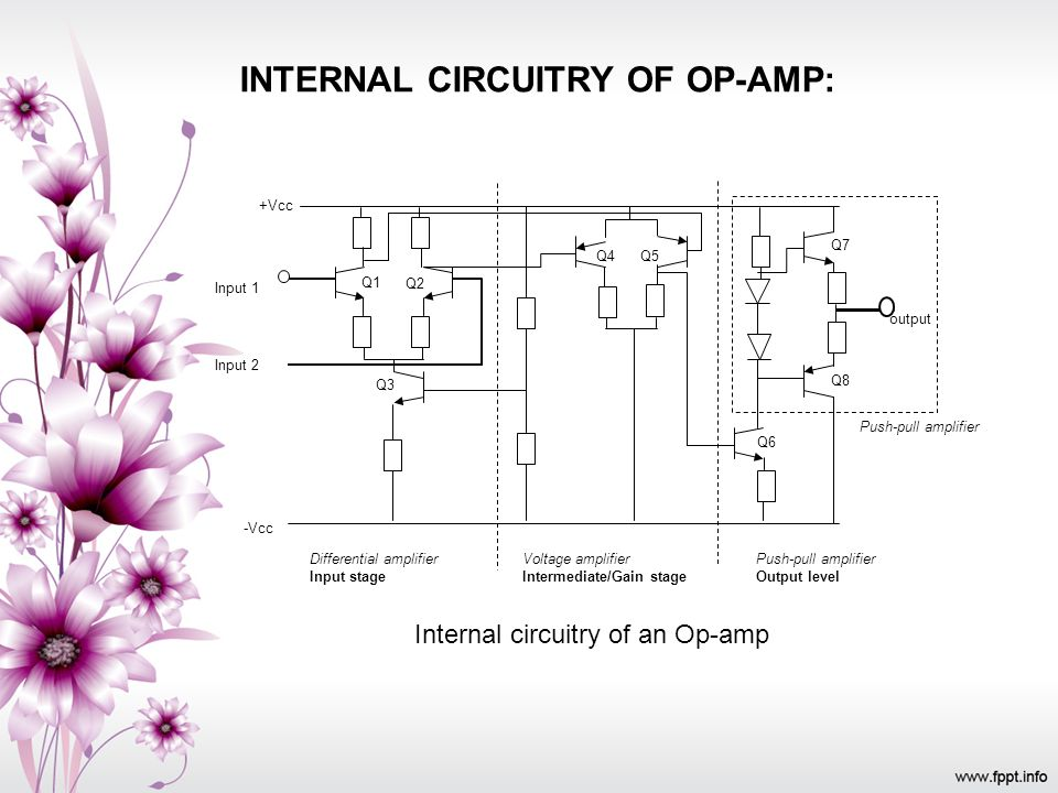 INTERNAL CIRCUITRY OF OP-AMP: