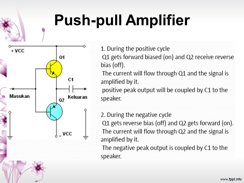 Push-pull Amplifier