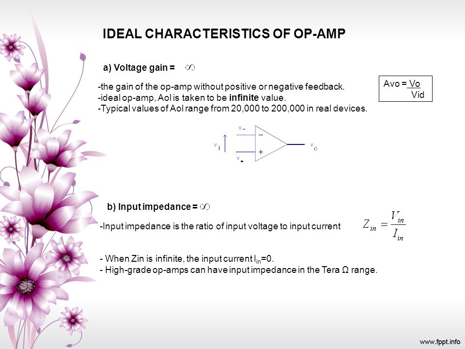 IDEAL CHARACTERISTICS OF OP-AMP