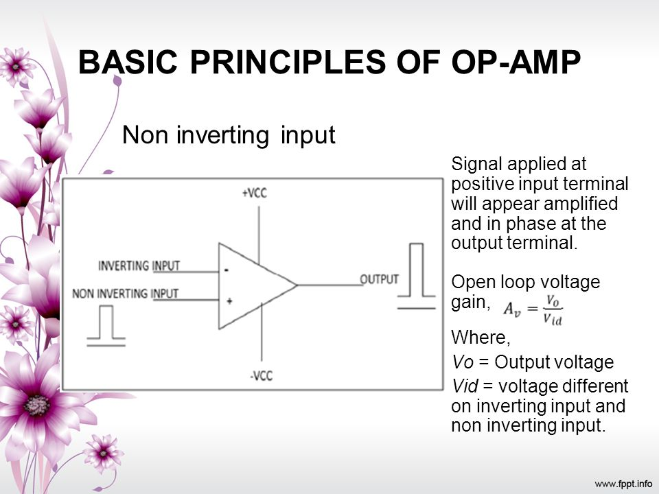BASIC PRINCIPLES OF OP-AMP