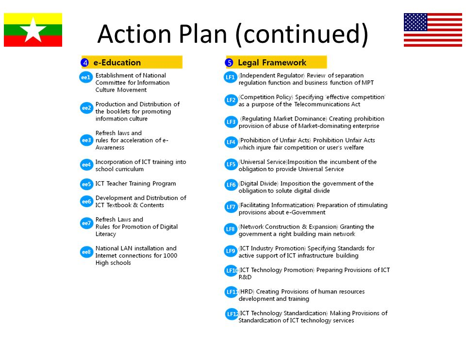 Action Plan (continued)