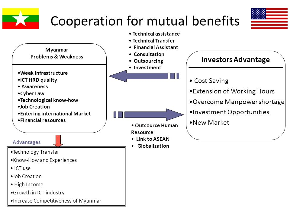 Cooperation for mutual benefits