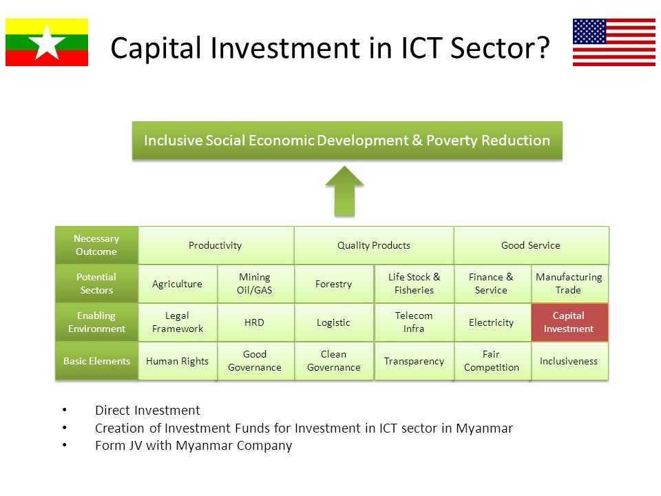 Capital Investment in ICT Sector
