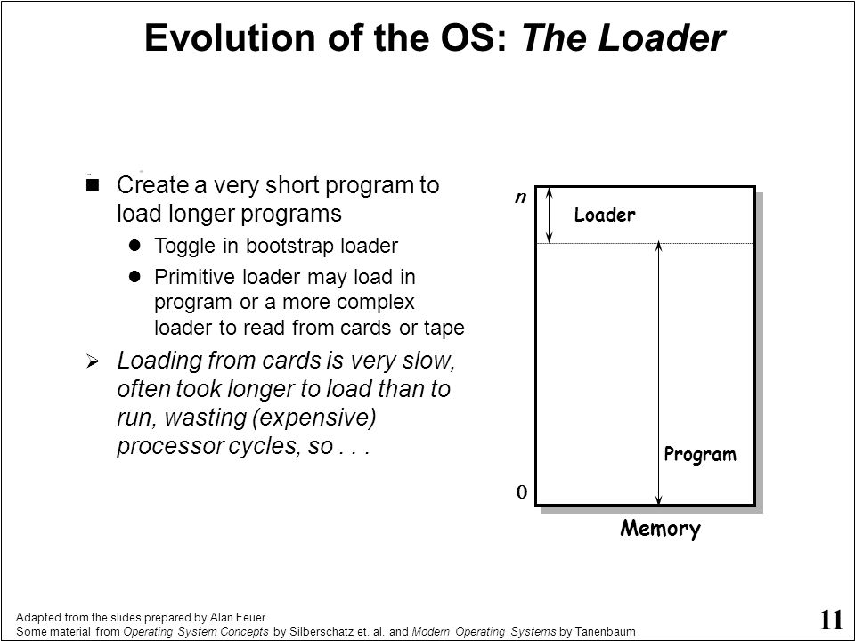 Evolution of the OS: The Loader