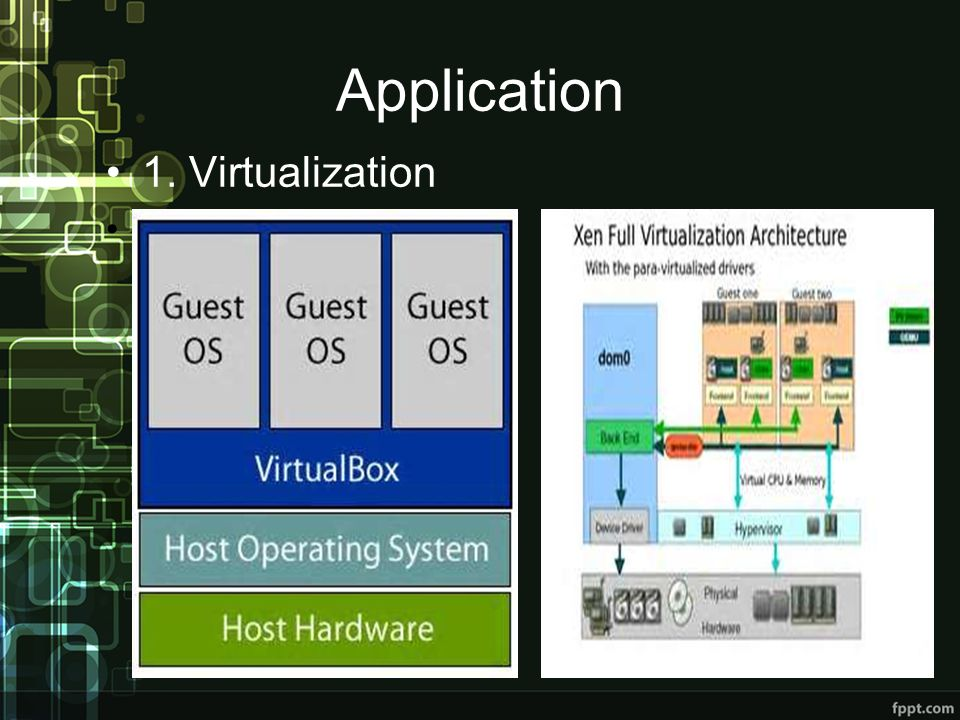 Application 1. Virtualization