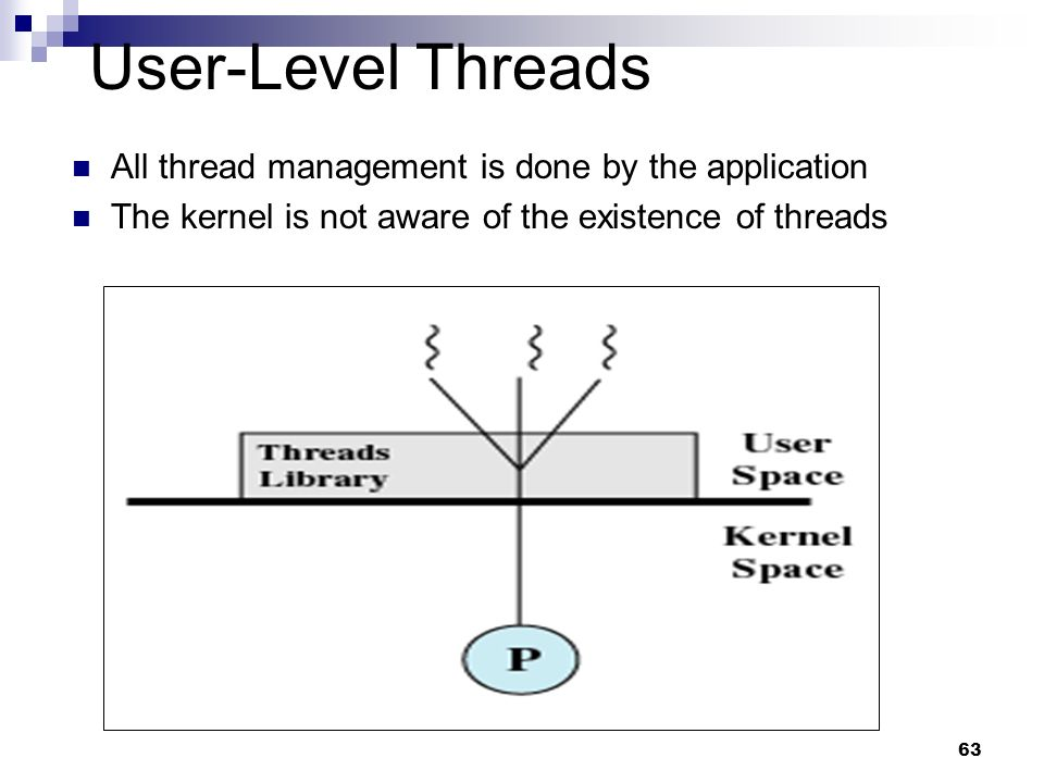 User-Level Threads All thread management is done by the application