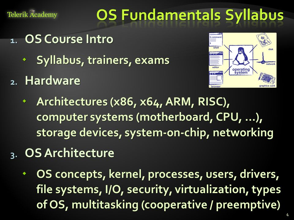 OS Fundamentals Syllabus