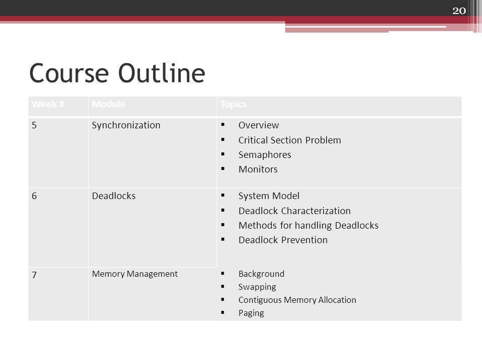 Course Outline Week # Module Topics 5 Synchronization Overview