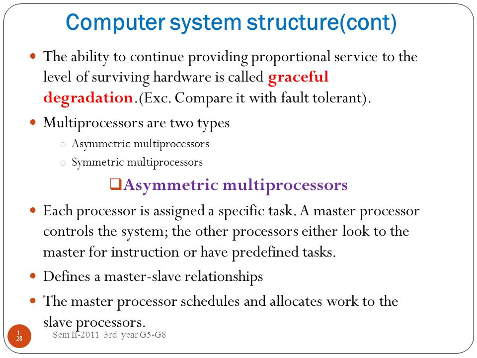 Computer system structure(cont)