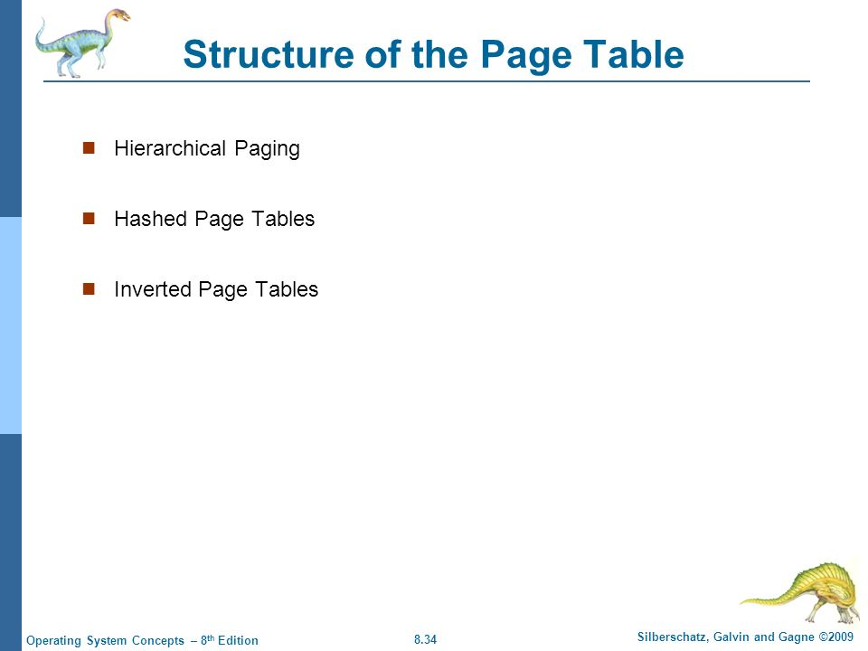 Structure of the Page Table