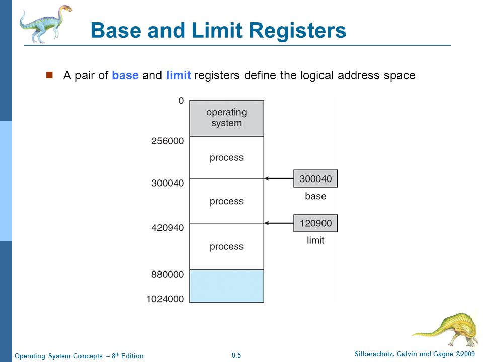 Base and Limit Registers
