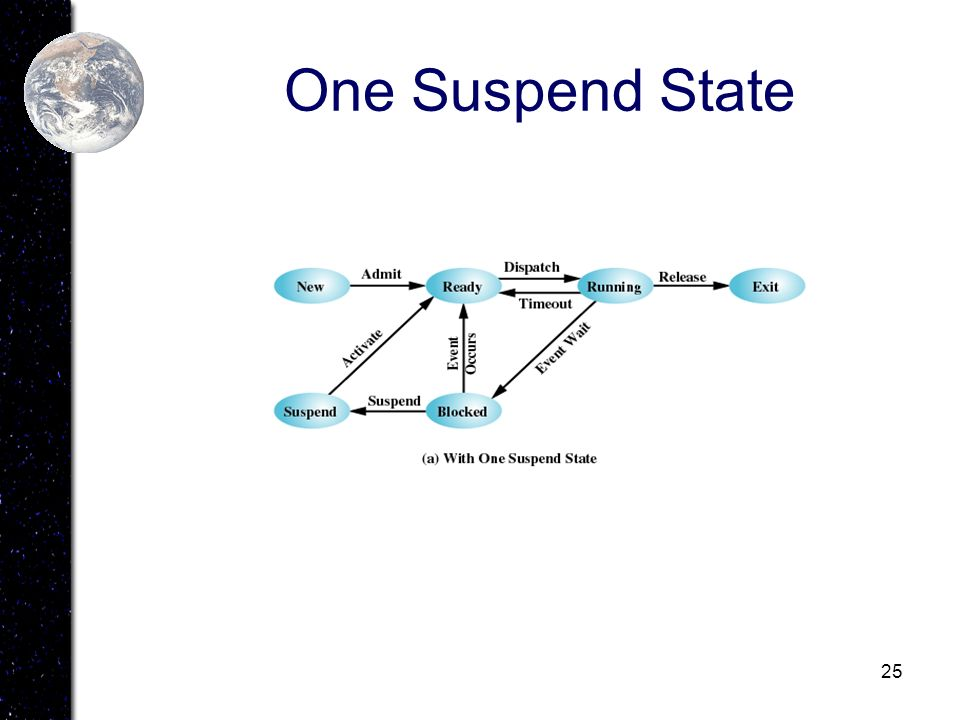 One Suspend State