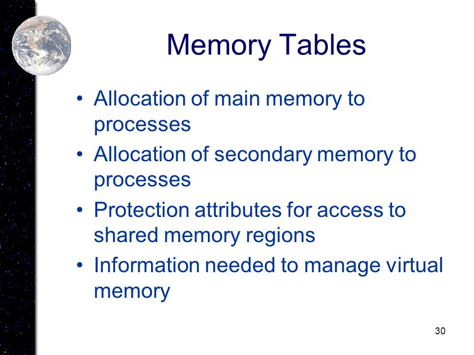 Memory Tables Allocation of main memory to processes