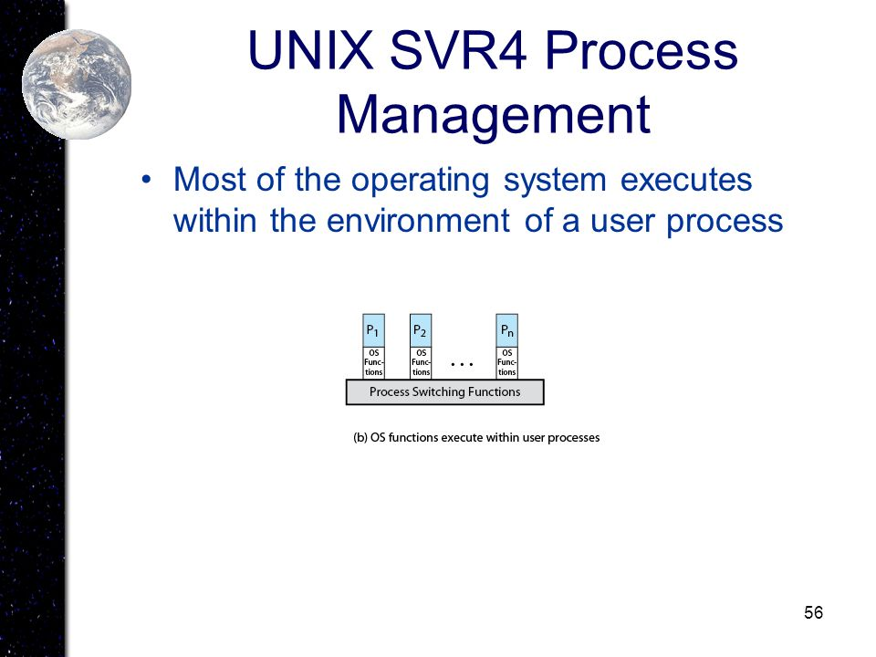 UNIX SVR4 Process Management