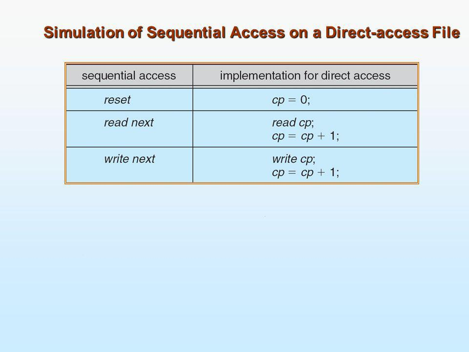 Simulation of Sequential Access on a Direct-access File