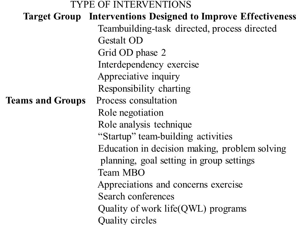 TYPE OF INTERVENTIONS Target Group Interventions Designed to Improve Effectiveness. Teambuilding-task directed, process directed.