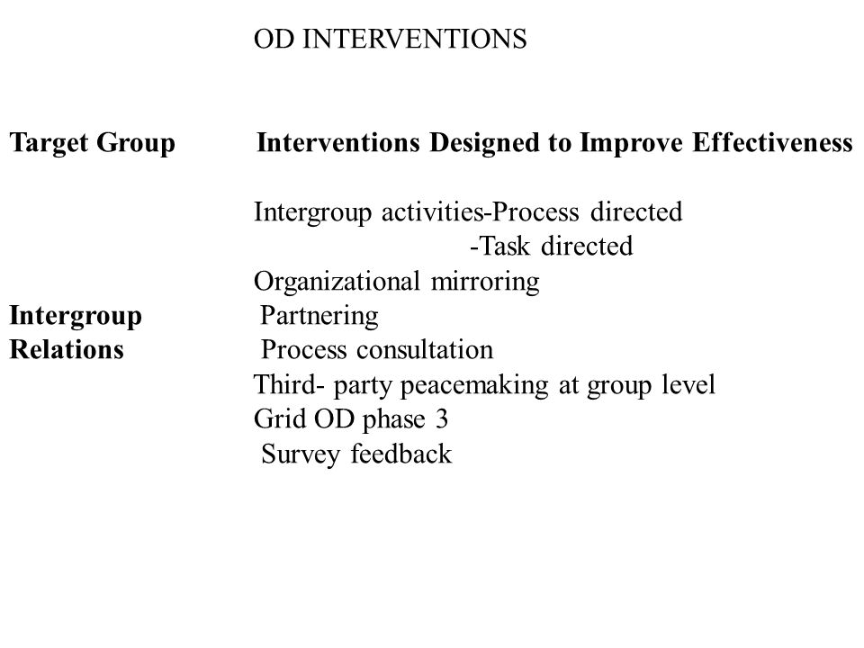 OD INTERVENTIONS Target Group Interventions Designed to Improve Effectiveness. Intergroup activities-Process directed.