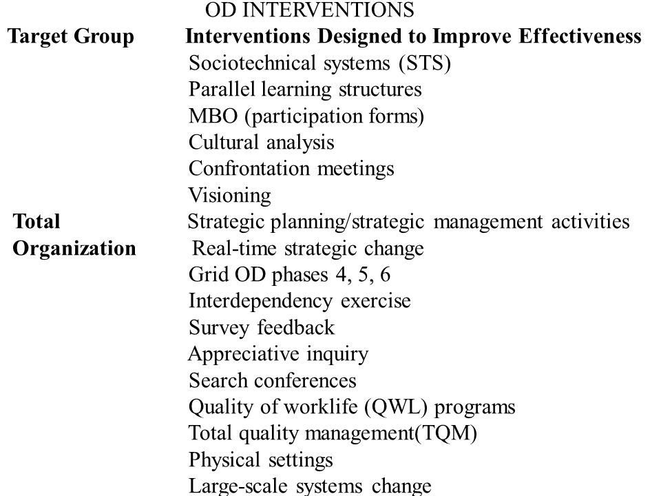 OD INTERVENTIONS Target Group Interventions Designed to Improve Effectiveness. Sociotechnical systems (STS)