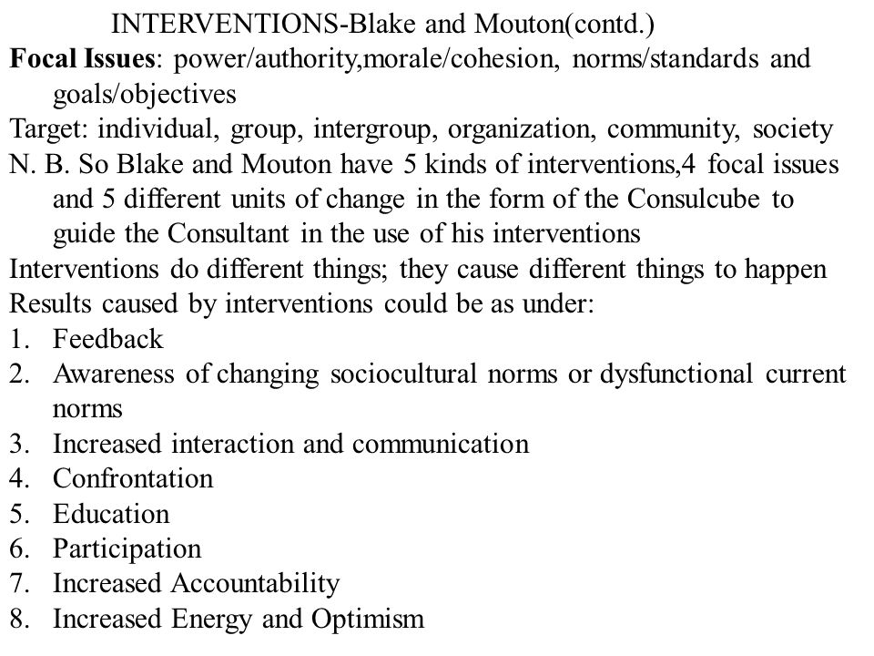 INTERVENTIONS-Blake and Mouton(contd.)