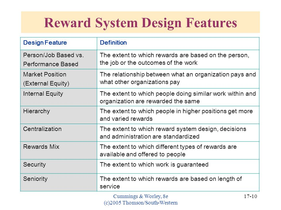 Reward System Design Features