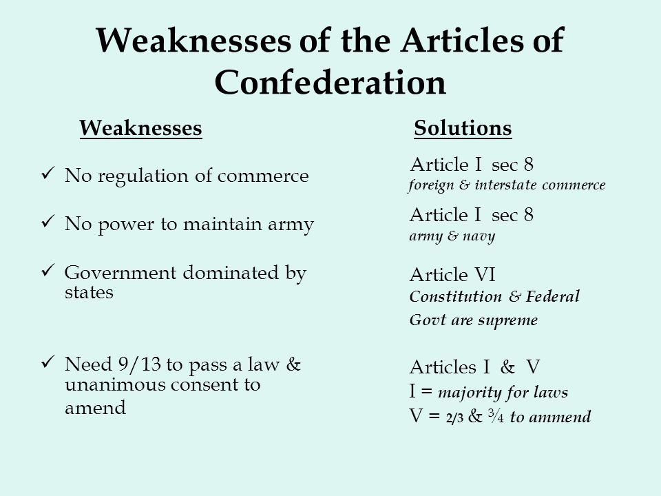 effectiveness of the articles of confederation