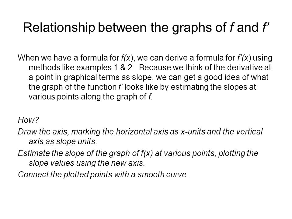 Relationship between the graphs of f and f'