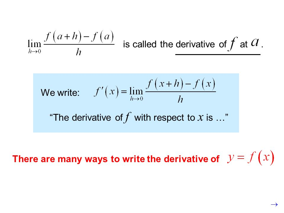is called the derivative of at .