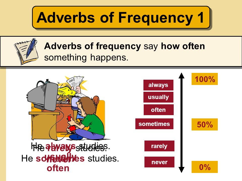 Adverbs of Frequency 1 Adverbs of frequency say how often something happens. 100% 50% 0% always.
