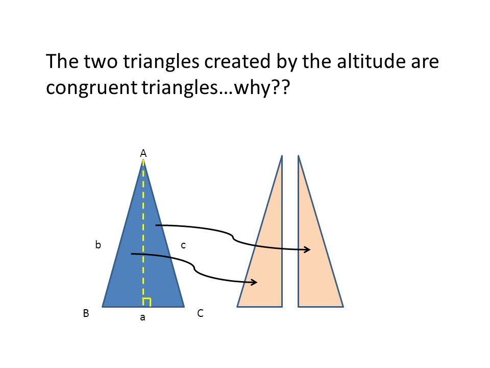 The two triangles created by the altitude are congruent triangles…why