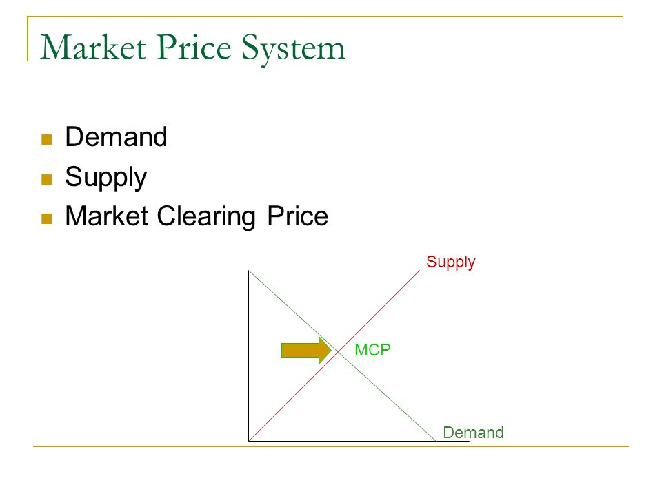Market Price System Demand Supply Market Clearing Price Supply MCP
