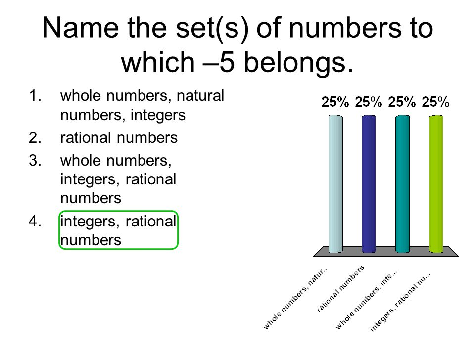 Name the set(s) of numbers to which –5 belongs.