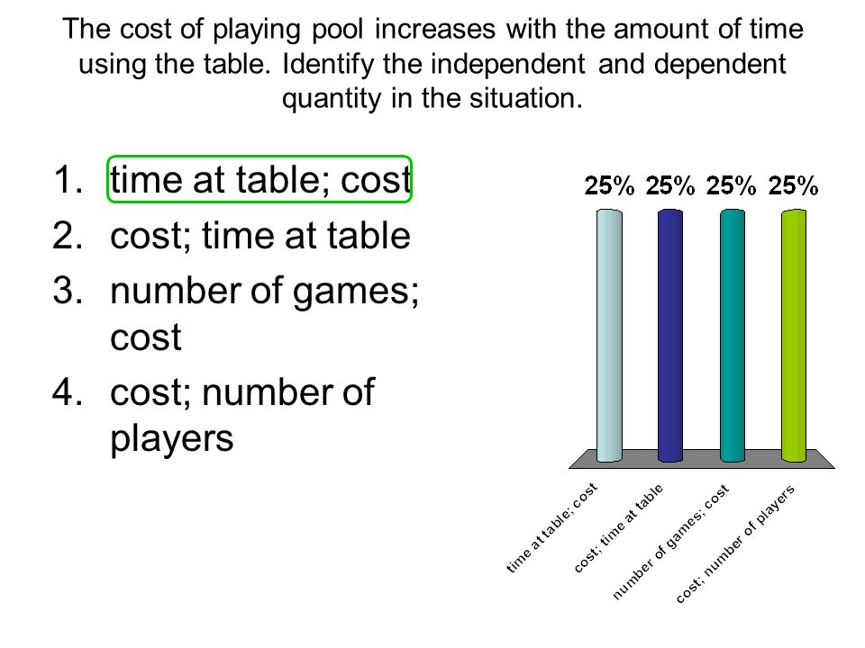 cost; number of players