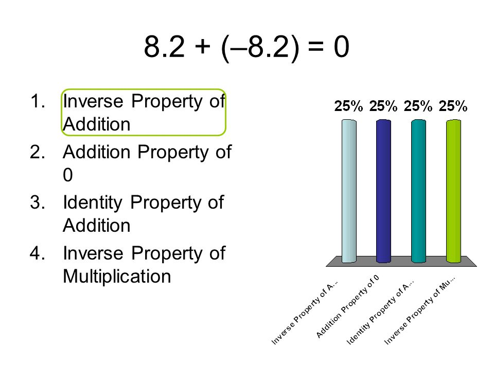 8.2 + (–8.2) = 0 Inverse Property of Addition Addition Property of 0