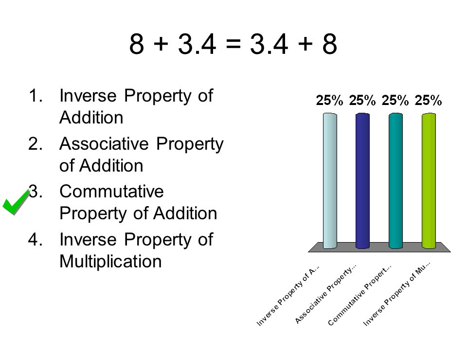 8 + 3.4 = 3.4 + 8 Inverse Property of Addition