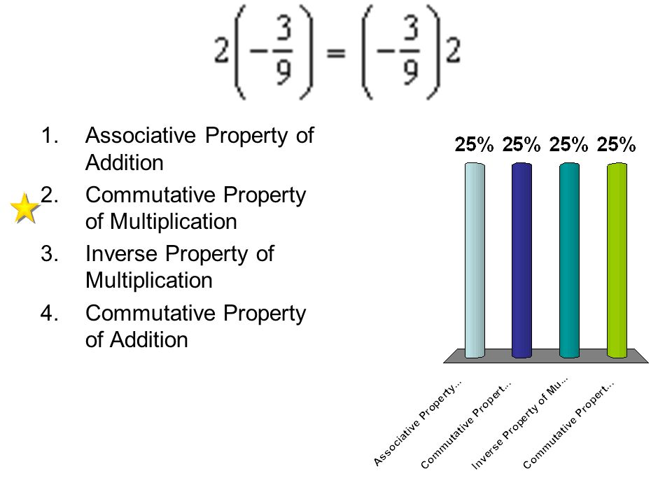 Picture Associative Property of Addition