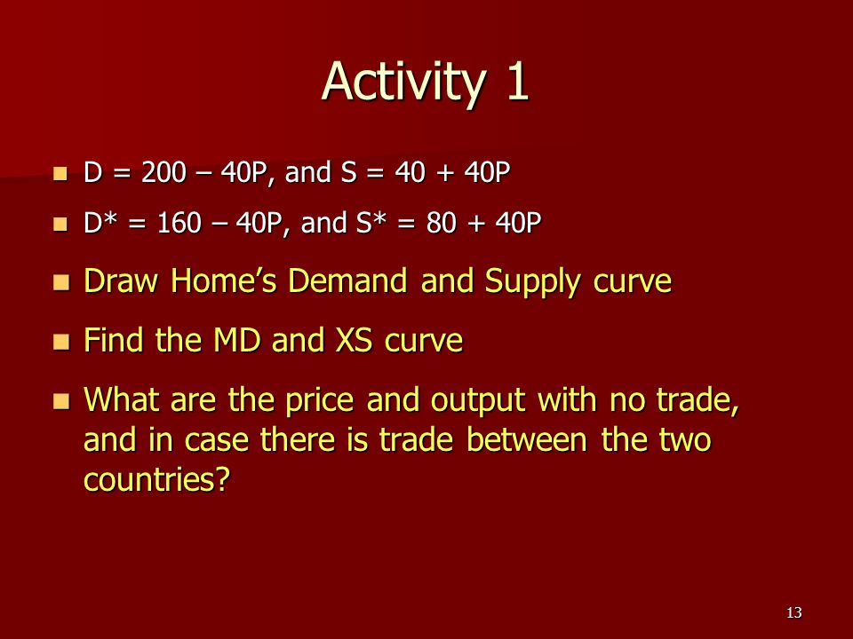 Activity 1 Draw Home's Demand and Supply curve