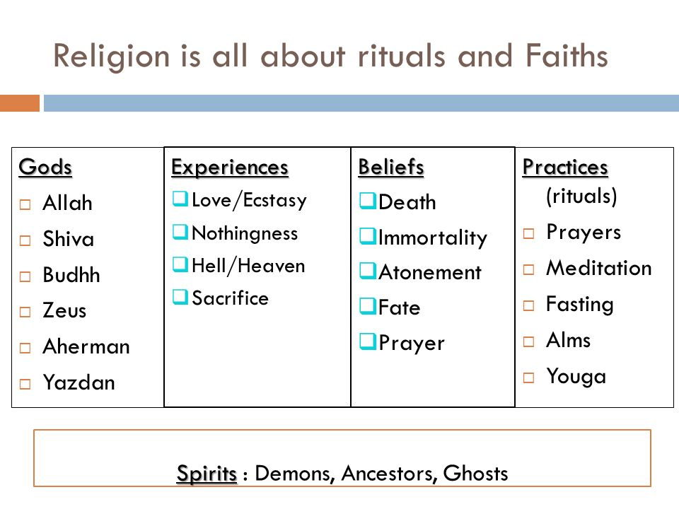 Religion is all about rituals and Faiths