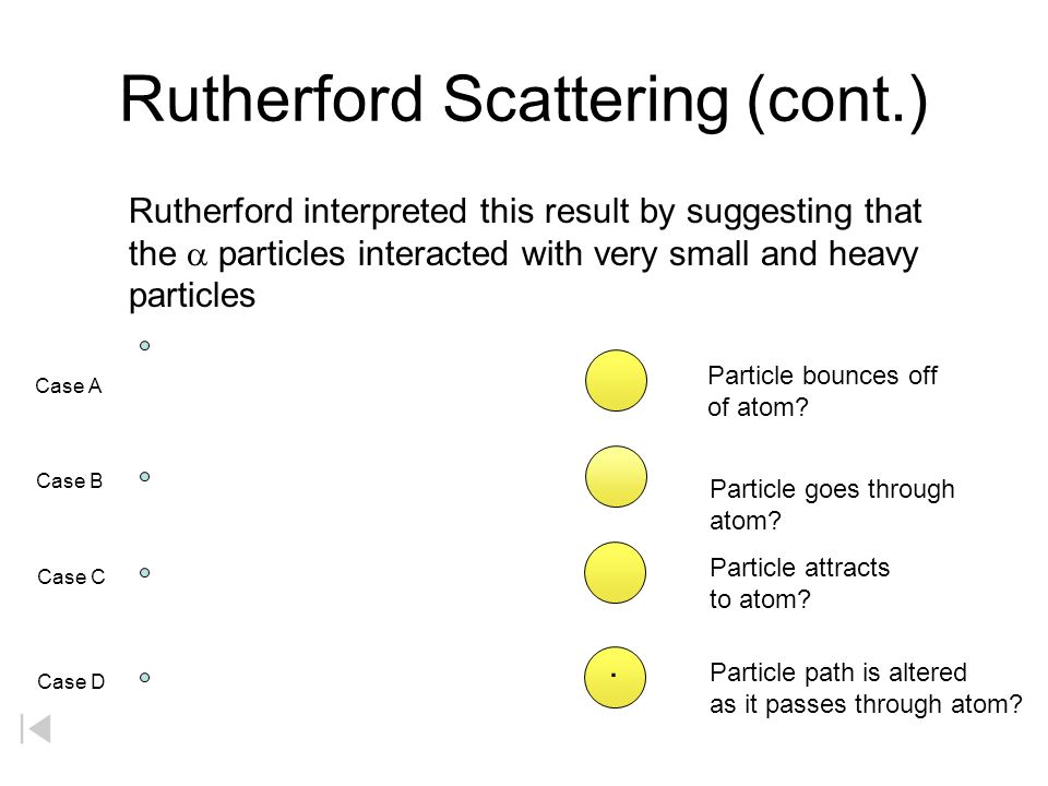 Rutherford Scattering (cont.)