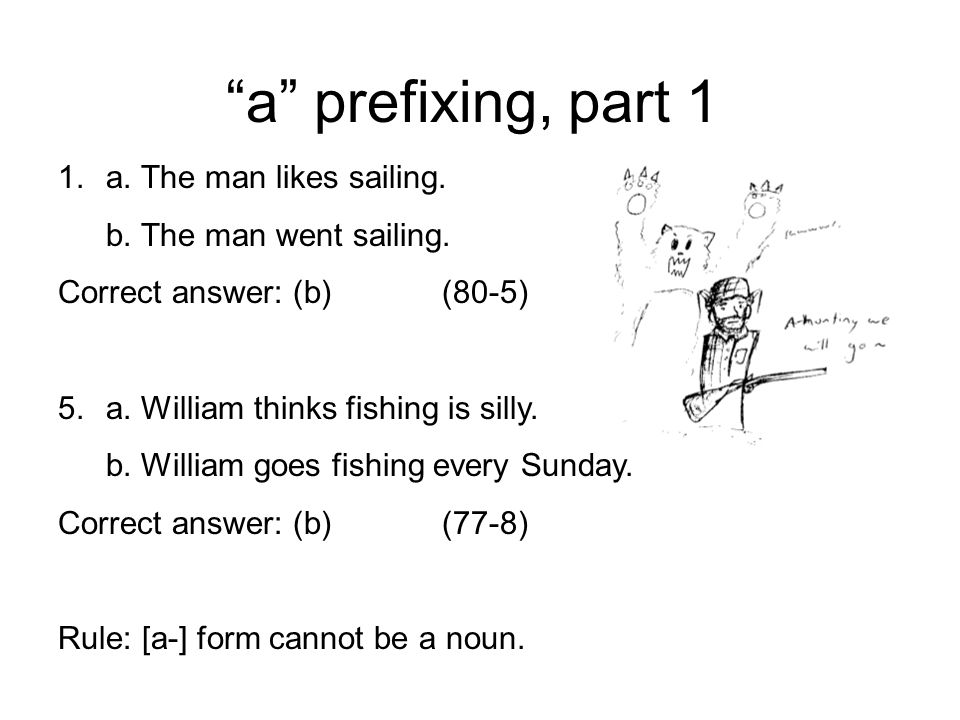 a prefixing, part 1 a. The man likes sailing.